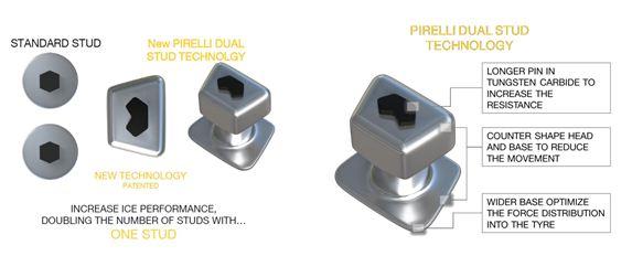 Pirellis Dubbel-dubb